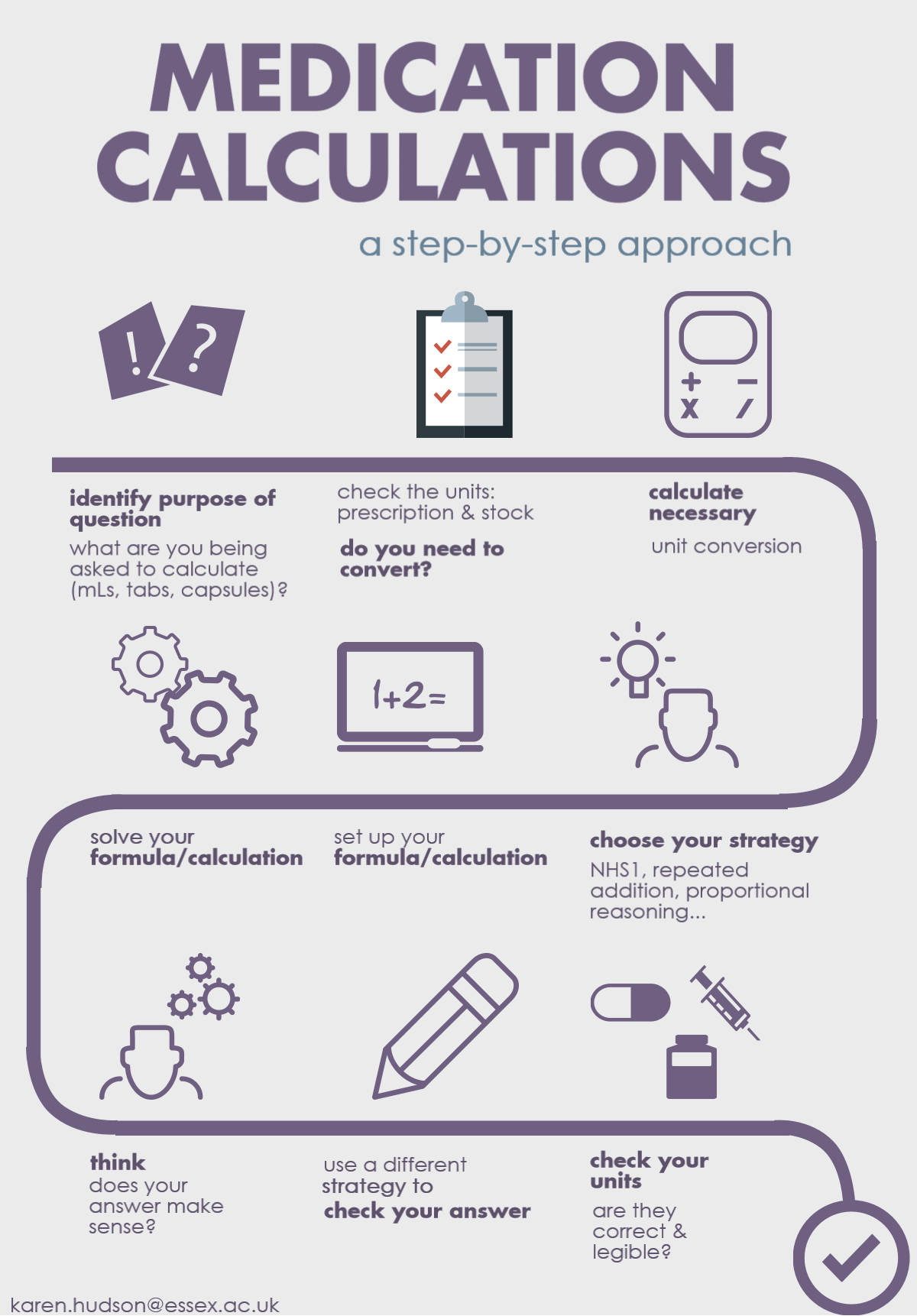 Course numeracy for nursing practice mdc calculations infographic nvjuhfo Gallery